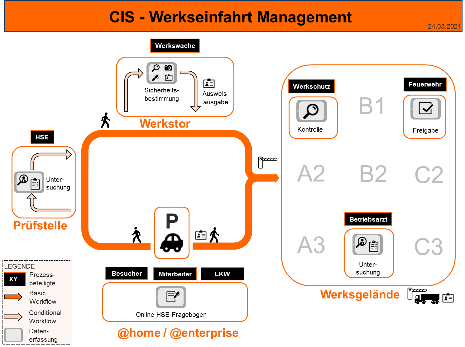 Contractor Information System